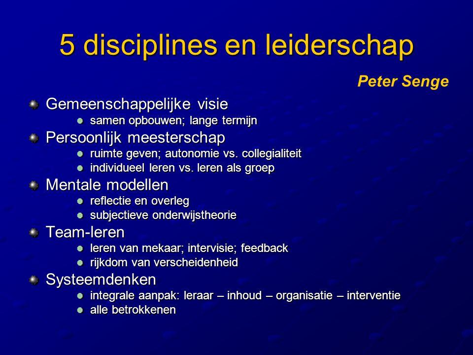 5 disciplines en leiderschap