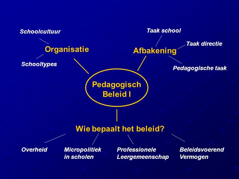 Organisatie Afbakening Pedagogisch Beleid I Wie bepaalt het beleid