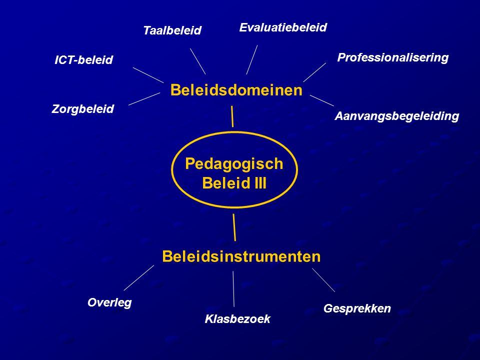 Pedagogisch Beleid III