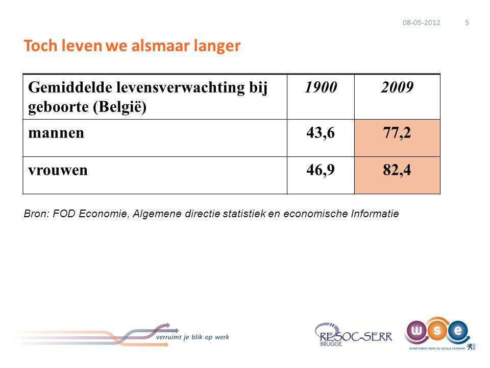 08-05-2012 6. We leven bovendien langer in goede gezondheid groep 55-69 wordt steeds vitaler.