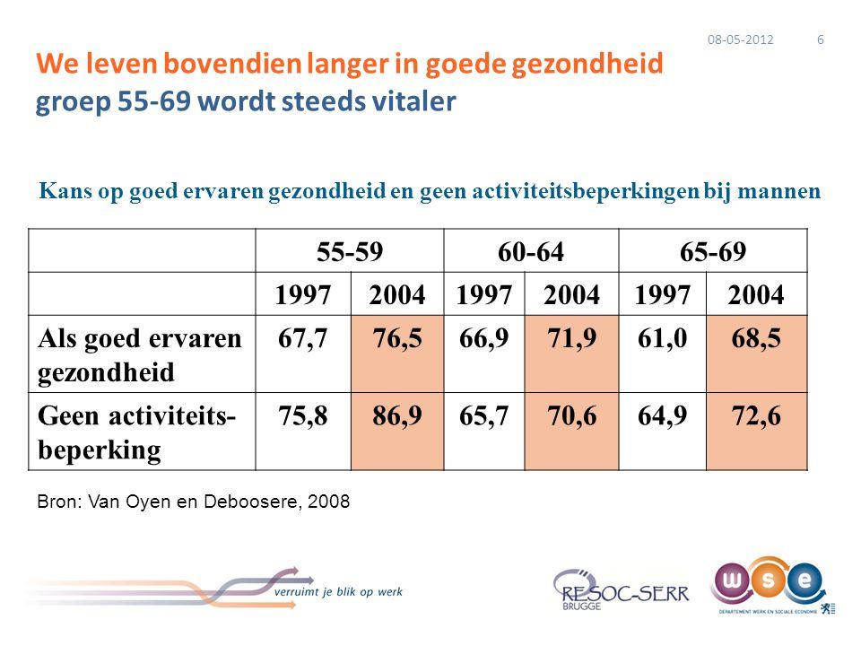 Bron: FOD Economie- Algemene Directie - bewerking eL&W