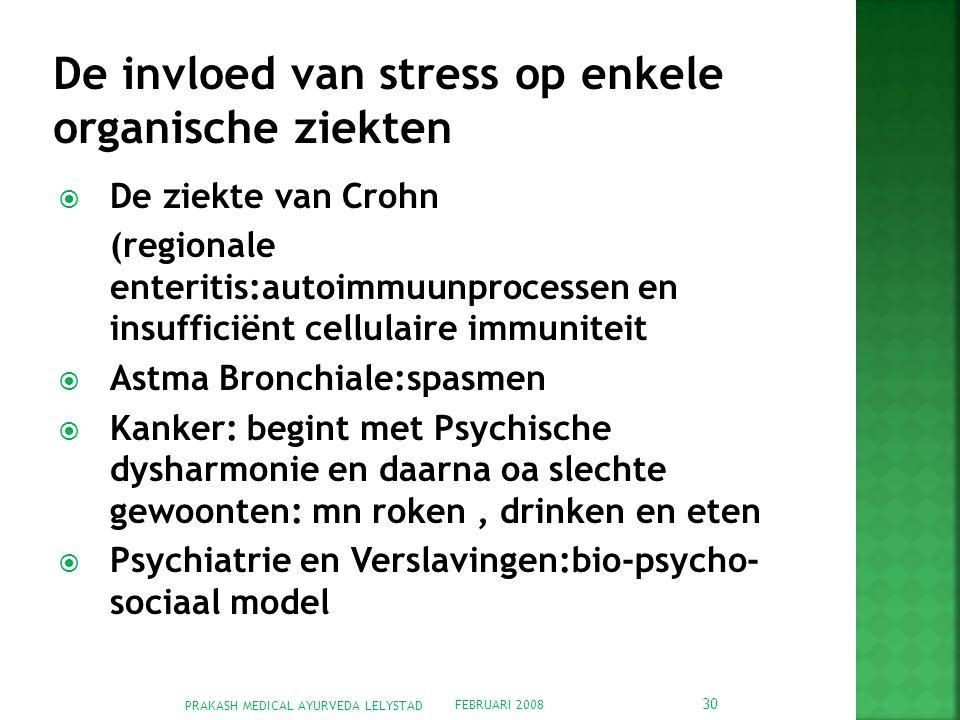 De invloed van stress op enkele organische ziekten
