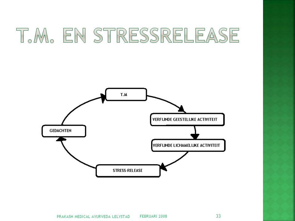T.M. en stressrelease PRAKASH MEDICAL AYURVEDA LELYSTAD FEBRUARI 2008