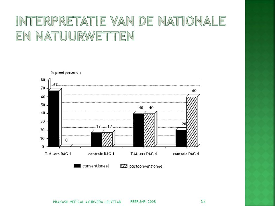 Interpretatie van de nationale en natuurwetten
