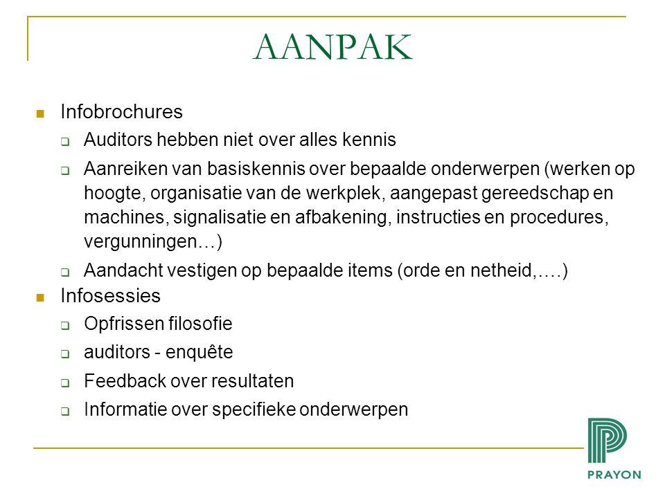 AANPAK Infobrochures Infosessies