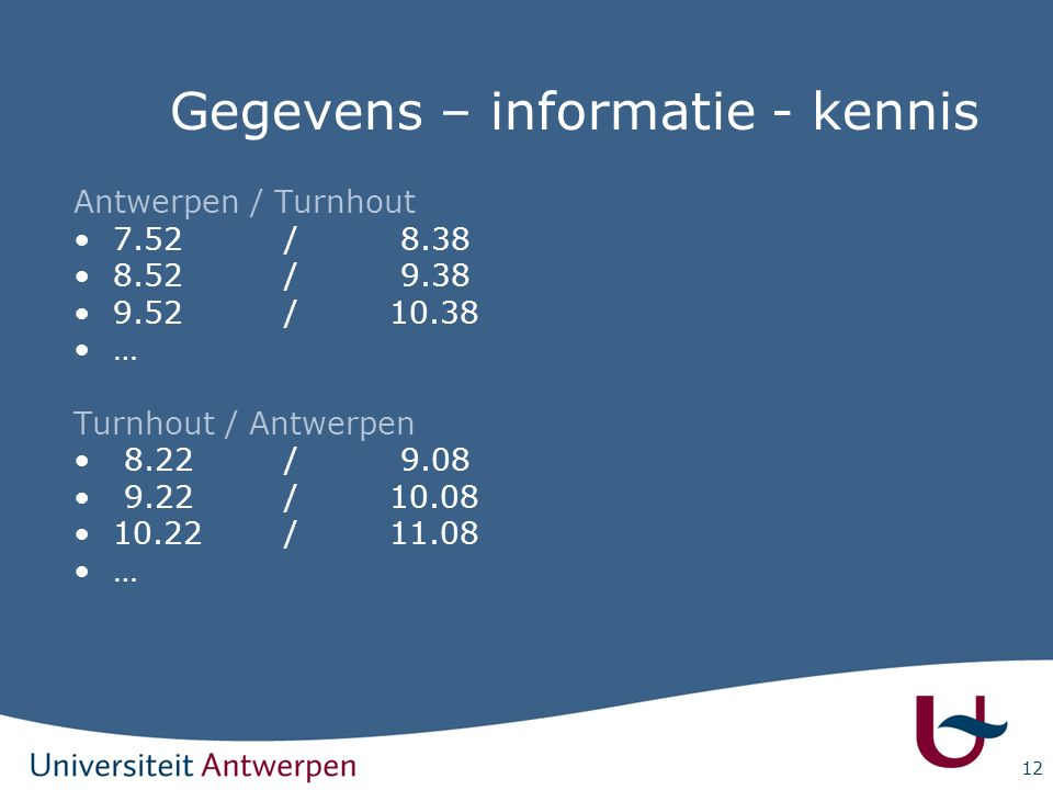 Gegevens – informatie - kennis
