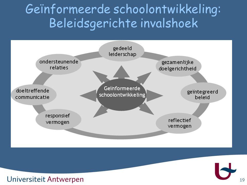 Geïnformeerde schoolontwikkeling: Beleidsgerichte invalshoek