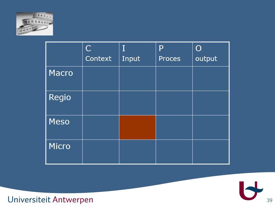 C Context I Input P Proces O output Macro Regio Meso Micro