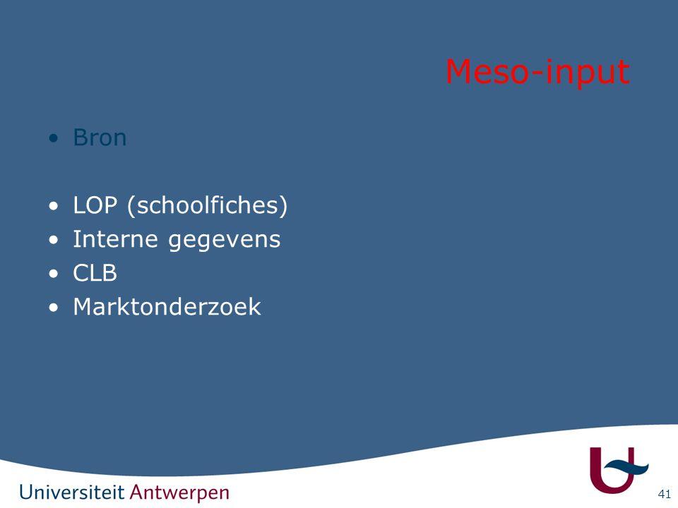 Meso-input Bron LOP (schoolfiches) Interne gegevens CLB Marktonderzoek