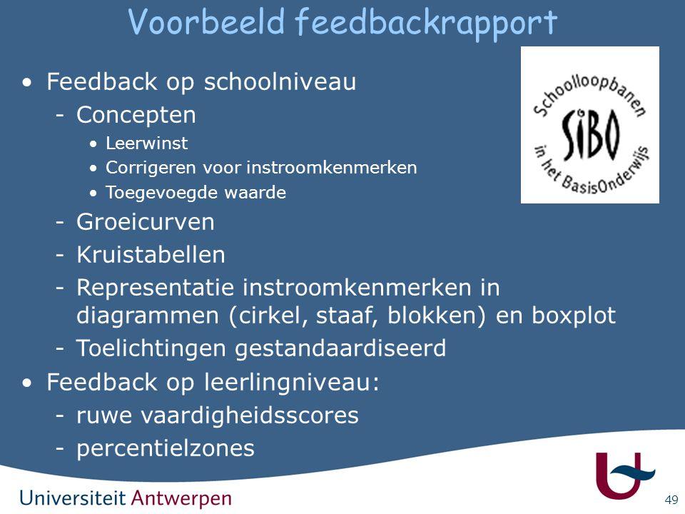 Voorbeeld feedbackrapport