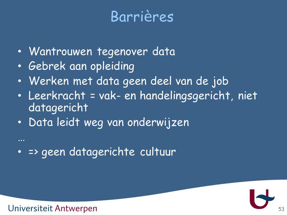 Barrières Wantrouwen tegenover data Gebrek aan opleiding