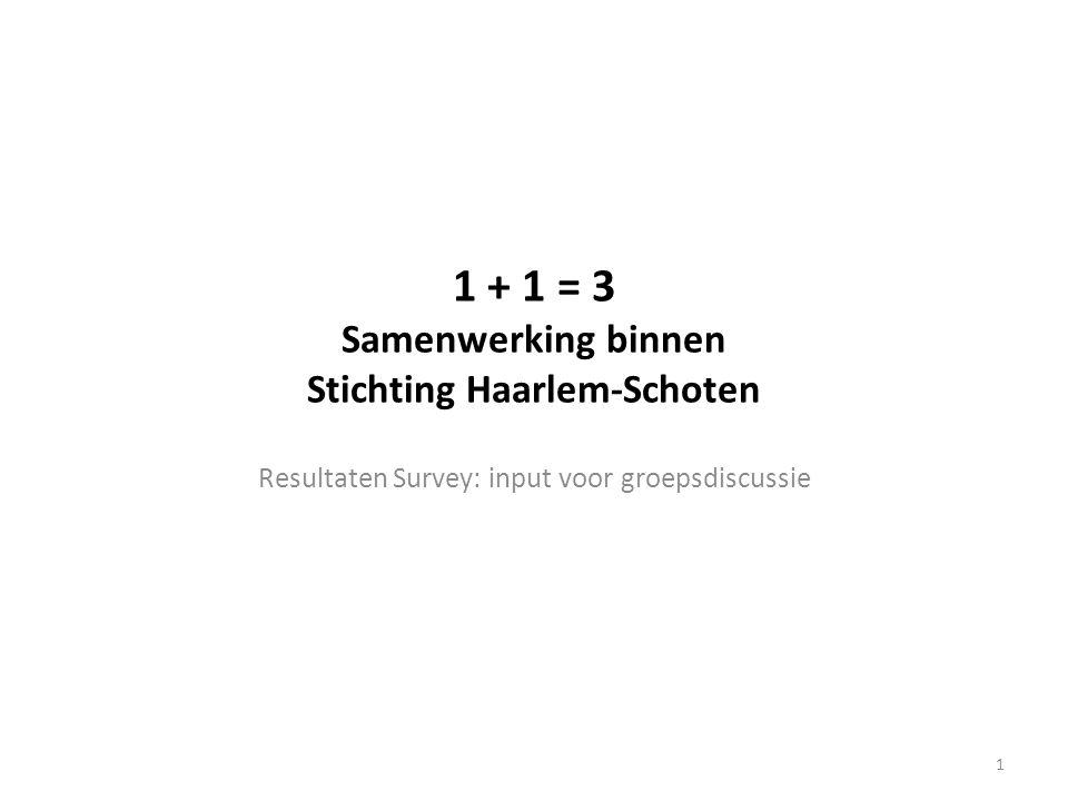 1 + 1 = 3 Samenwerking binnen Stichting Haarlem-Schoten