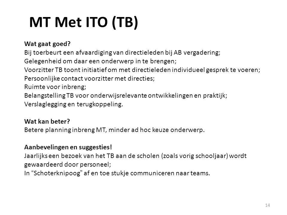 MT Met ITO (TB) Wat gaat goed