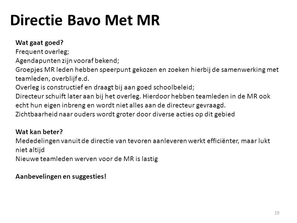 Directie Bavo Met MR Wat gaat goed Frequent overleg;