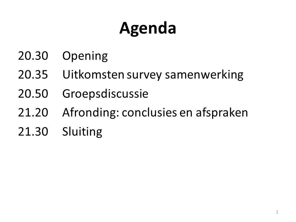 Agenda 20.30 Opening 20.35 Uitkomsten survey samenwerking 20.50 Groepsdiscussie 21.20 Afronding: conclusies en afspraken 21.30 Sluiting