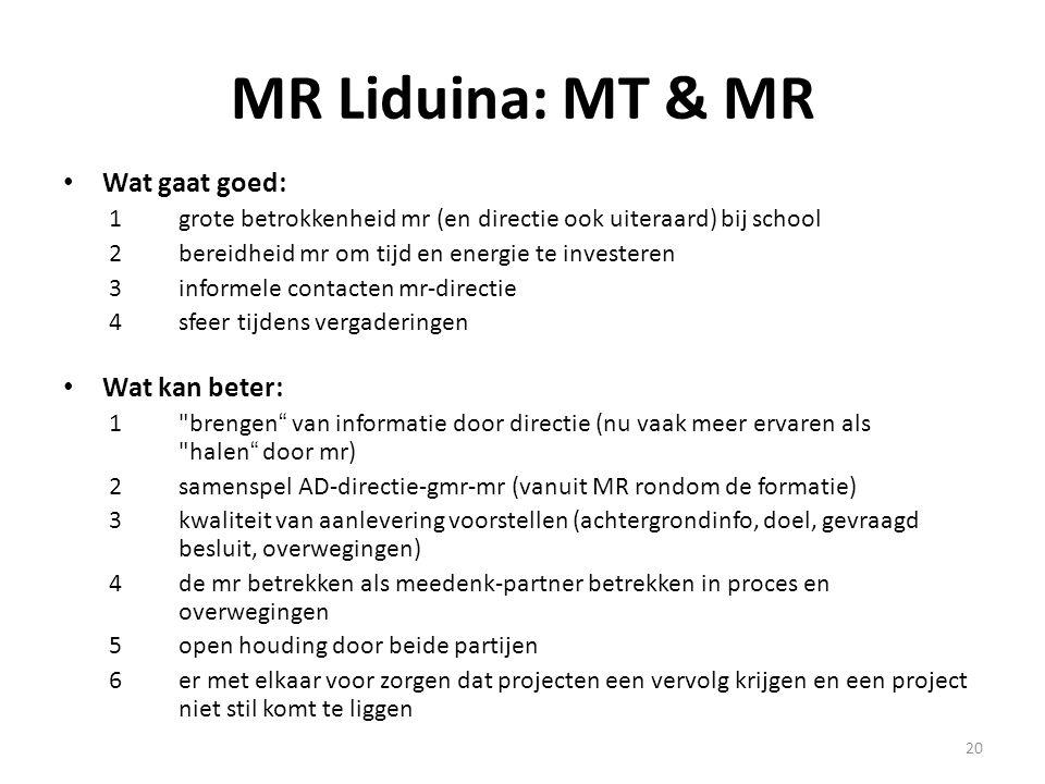 MR Liduina: MT & MR Wat gaat goed: Wat kan beter:
