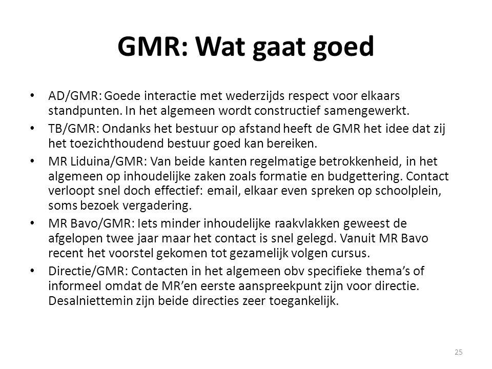 GMR: Wat gaat goed AD/GMR: Goede interactie met wederzijds respect voor elkaars standpunten. In het algemeen wordt constructief samengewerkt.