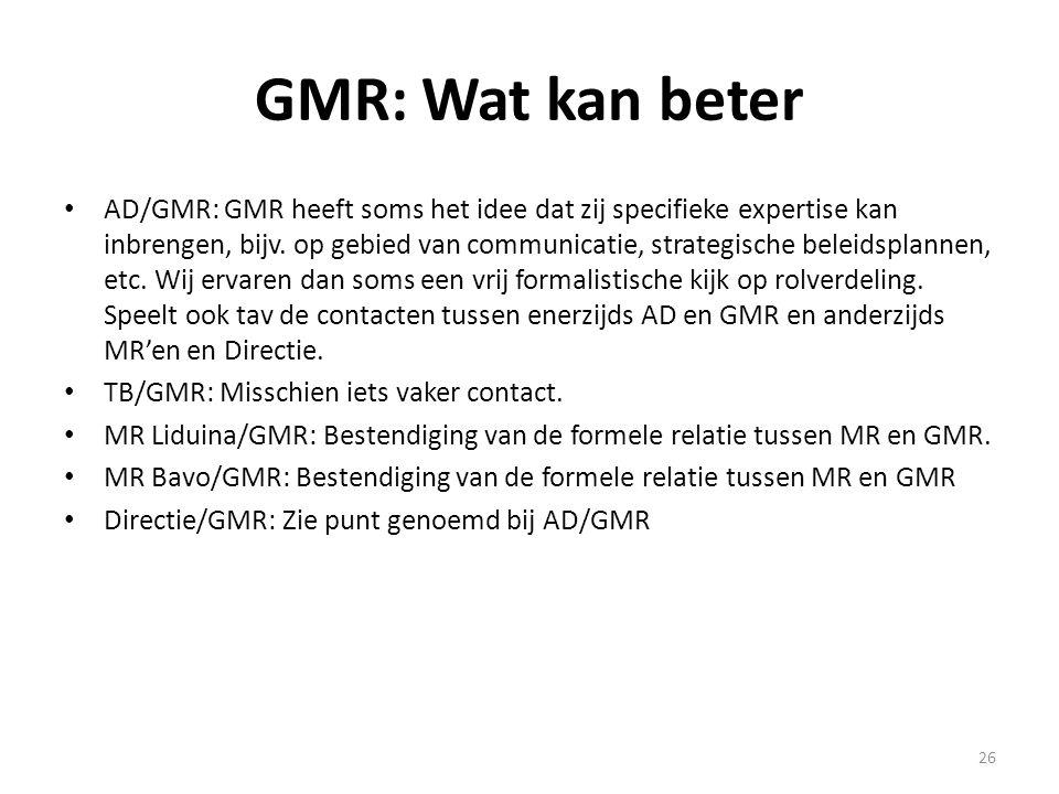GMR: Wat kan beter