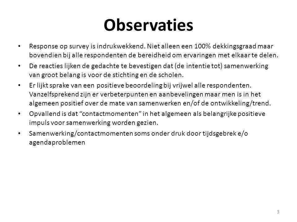 Observaties