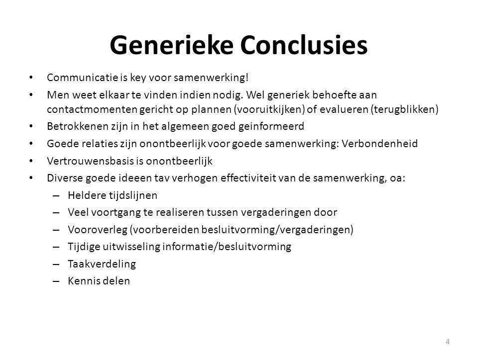 Generieke Conclusies Communicatie is key voor samenwerking!