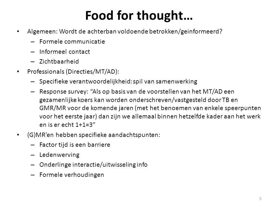 Food for thought… Algemeen: Wordt de achterban voldoende betrokken/geinformeerd Formele communicatie.