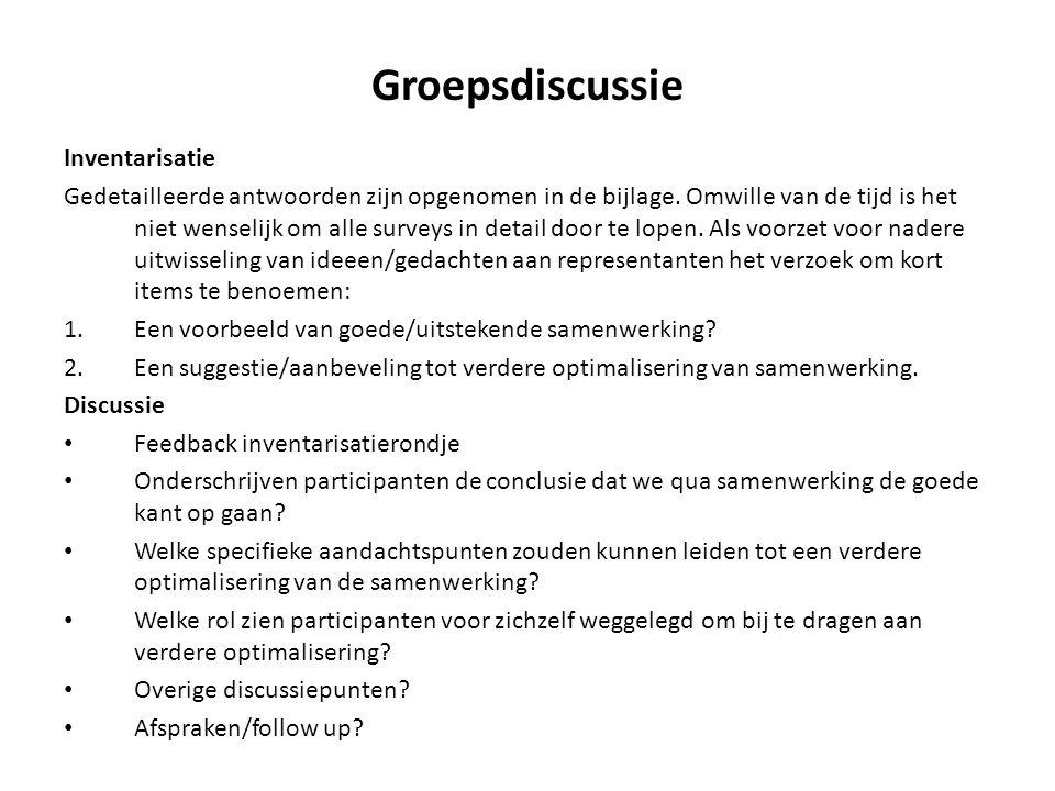 Groepsdiscussie Inventarisatie