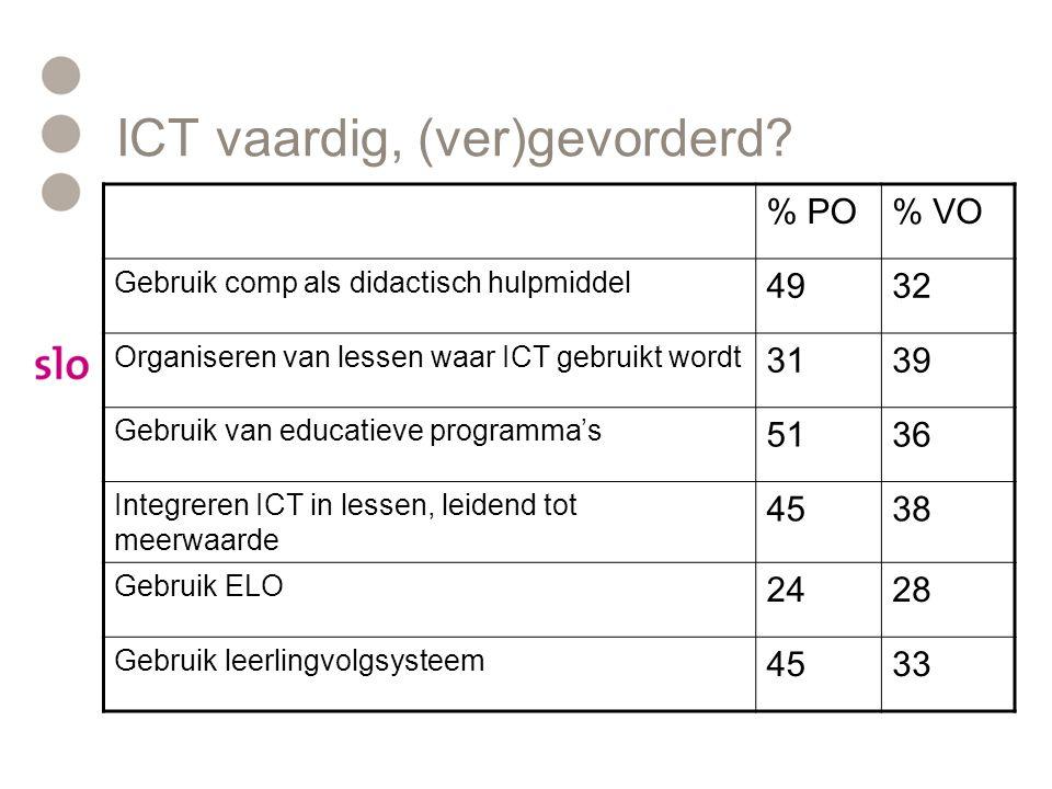 ICT vaardig, (ver)gevorderd