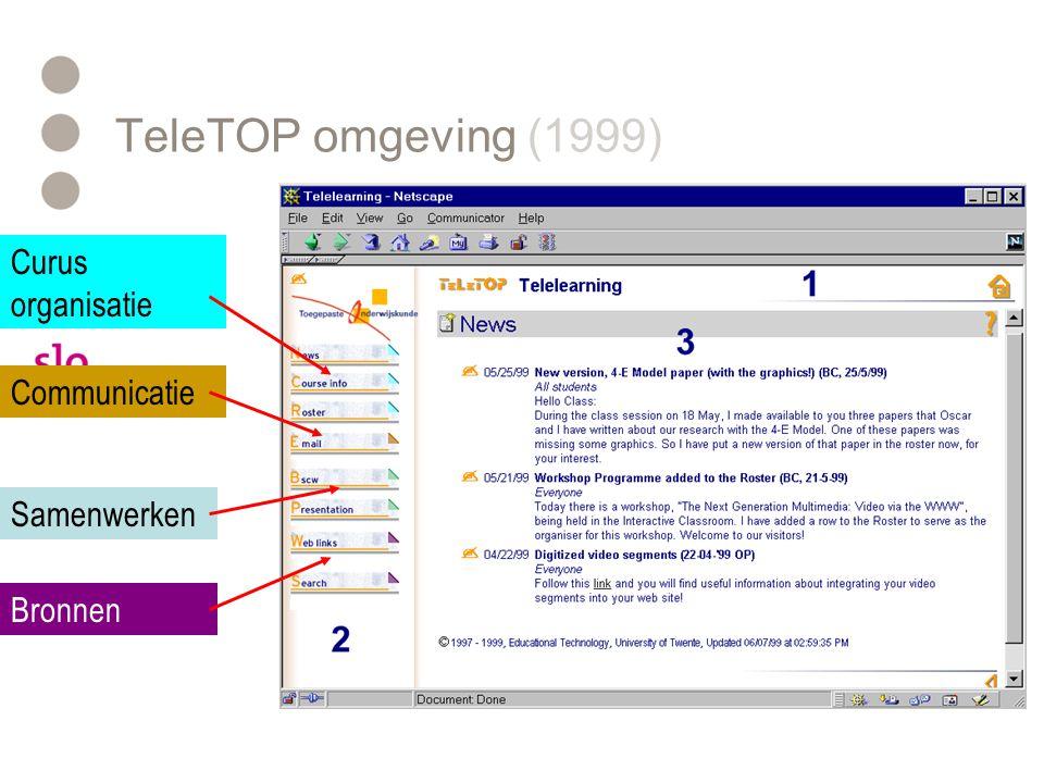 TeleTOP omgeving (1999) Curus organisatie Communicatie Samenwerken