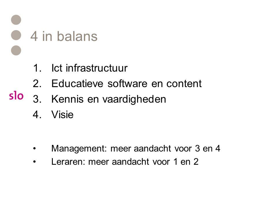 4 in balans Ict infrastructuur Educatieve software en content