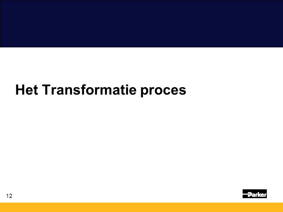 Het Transformatie proces