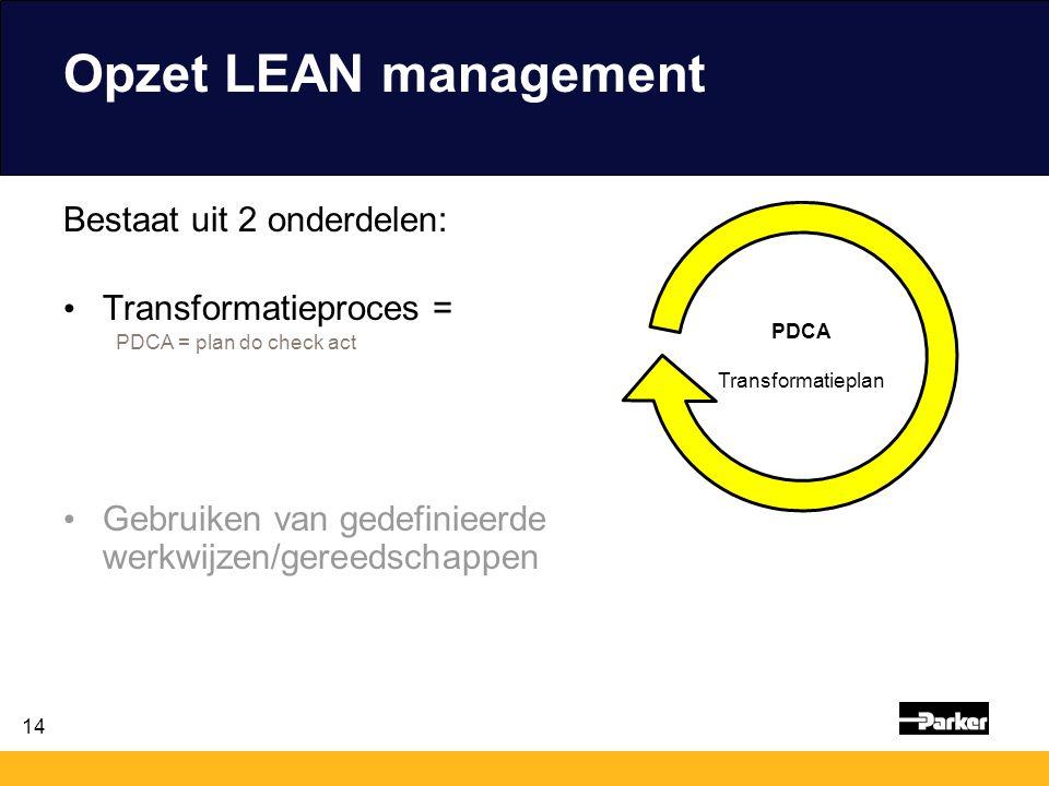 Opzet LEAN management Bestaat uit 2 onderdelen: Transformatieproces =