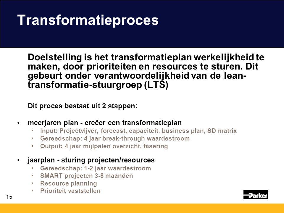 Transformatieproces