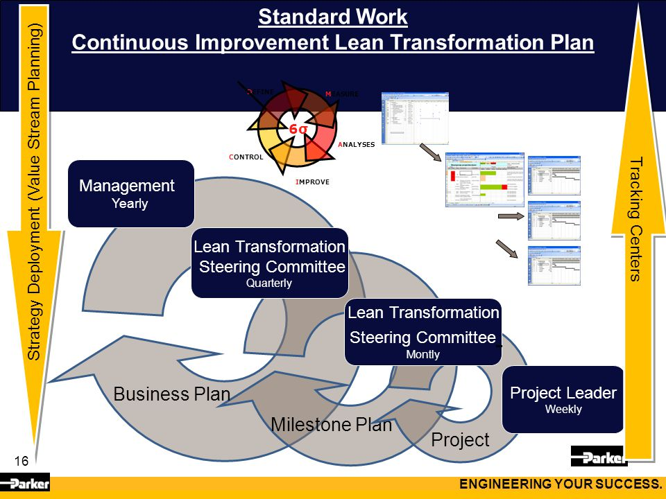 Continuous Improvement Lean Transformation Plan