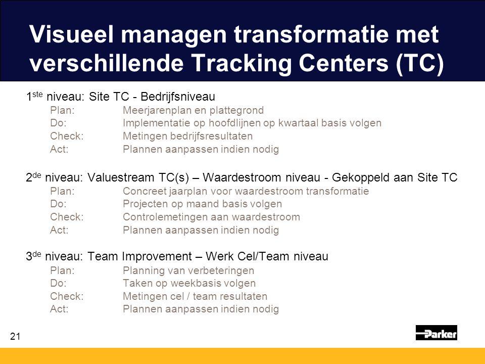 Visueel managen transformatie met verschillende Tracking Centers (TC)
