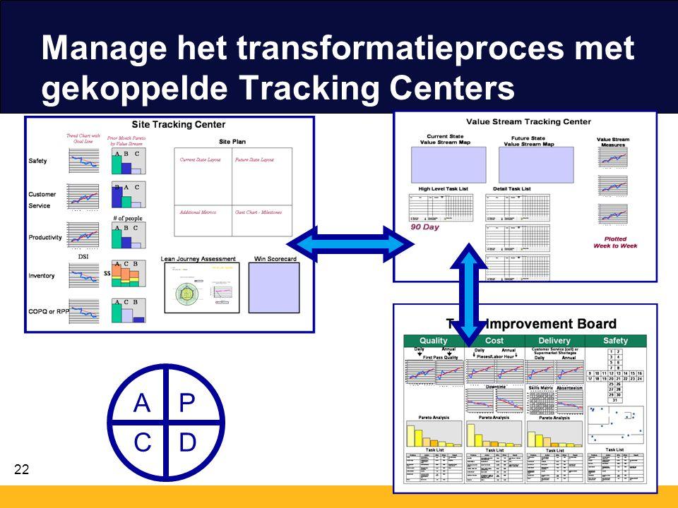 Manage het transformatieproces met gekoppelde Tracking Centers