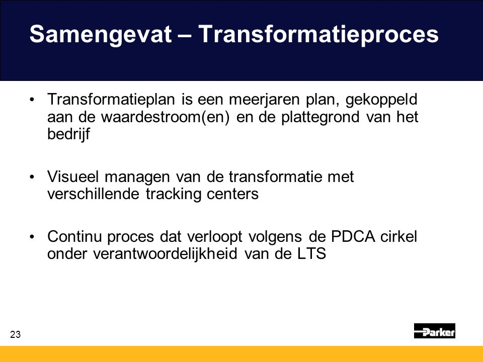 Samengevat – Transformatieproces