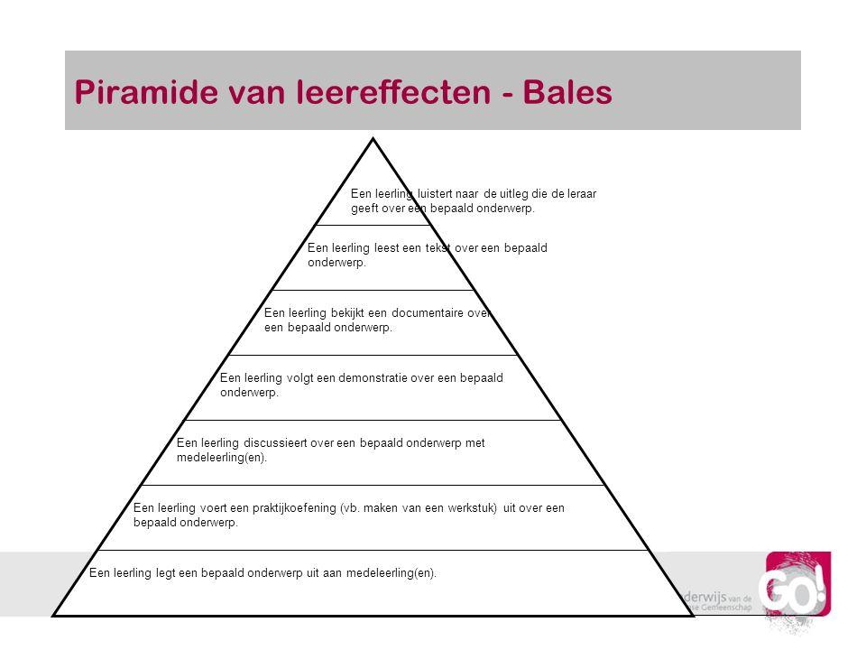 Piramide van leereffecten - Bales