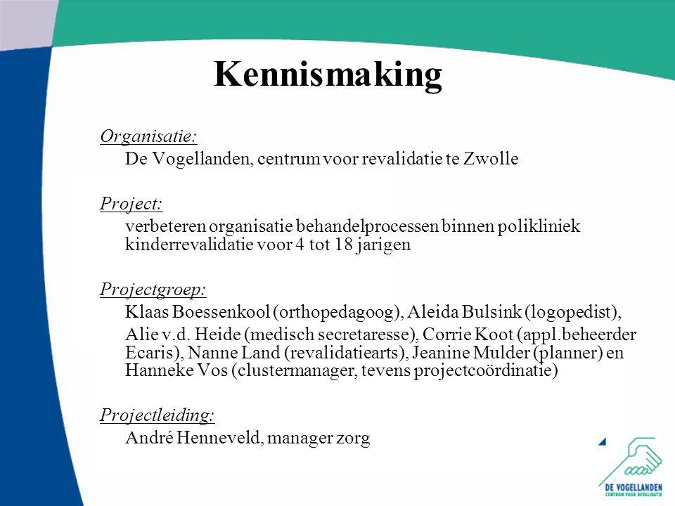 Kennismaking Organisatie: