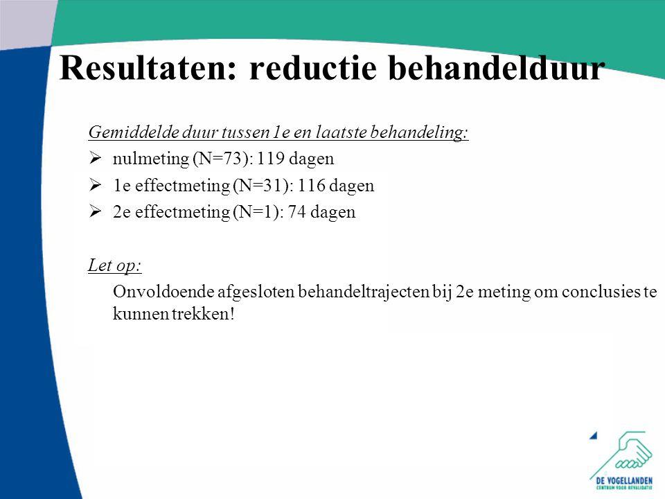 Resultaten: reductie behandelduur