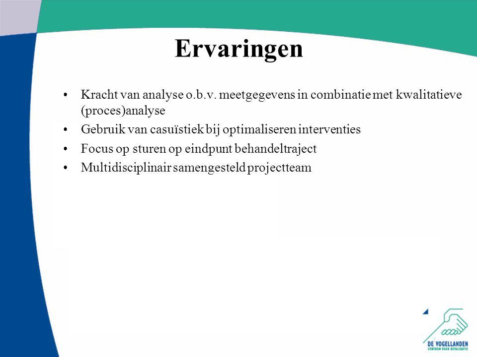 Ervaringen Kracht van analyse o.b.v. meetgegevens in combinatie met kwalitatieve (proces)analyse.