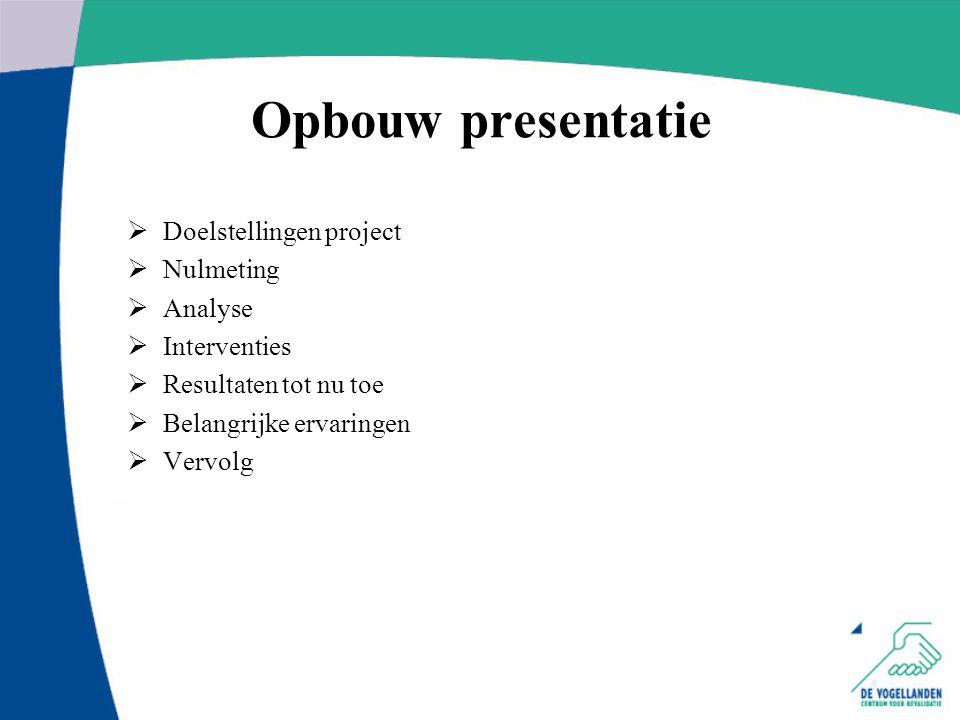 Opbouw presentatie Doelstellingen project Nulmeting Analyse