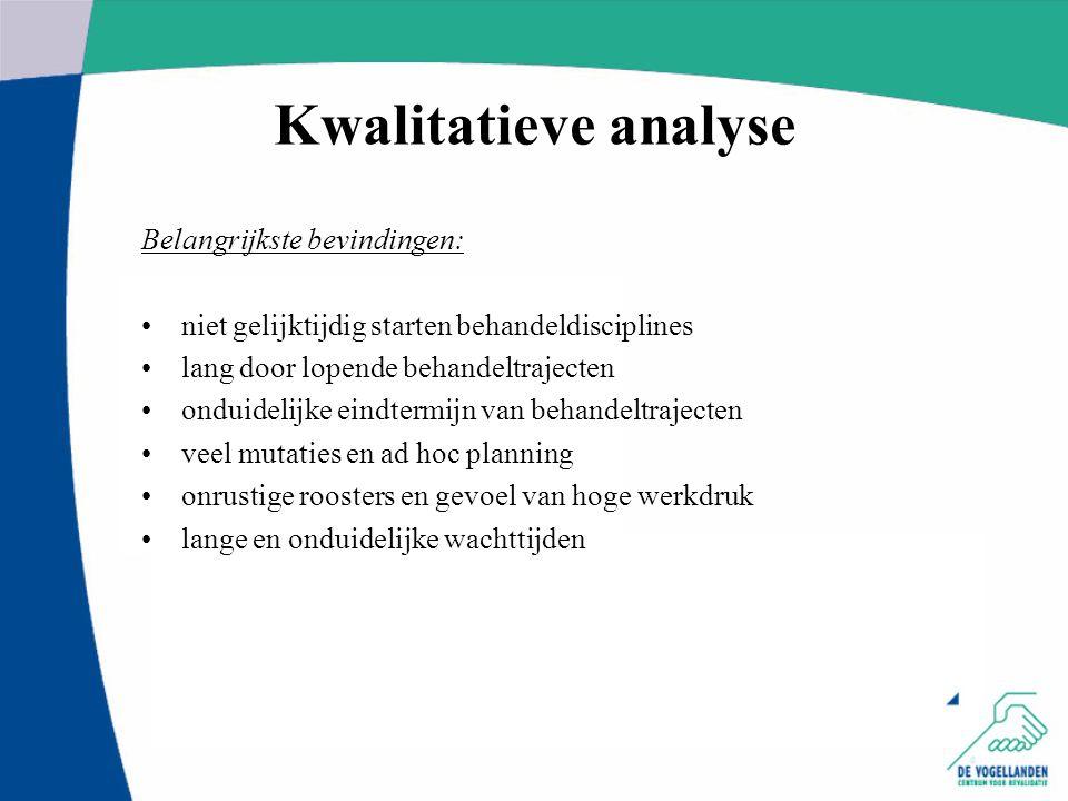 Kwalitatieve analyse Belangrijkste bevindingen: