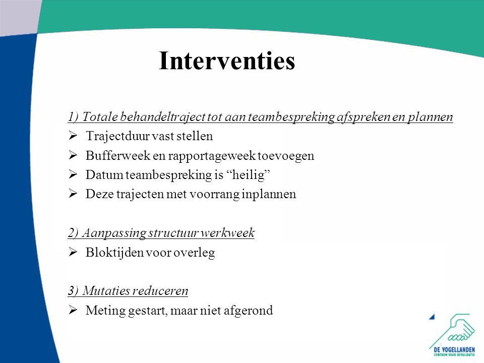 Interventies 1) Totale behandeltraject tot aan teambespreking afspreken en plannen. Trajectduur vast stellen.