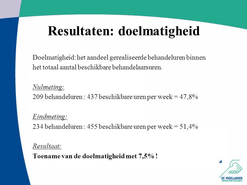 Resultaten: doelmatigheid