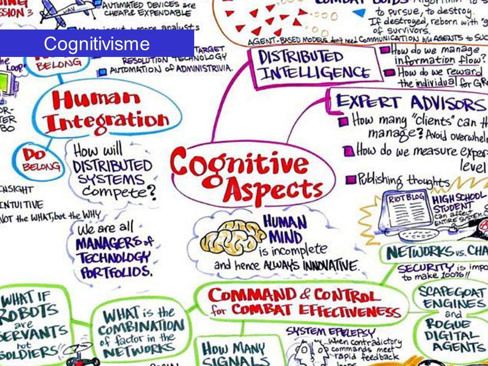 Cognitivisme .. naar cognitief leren