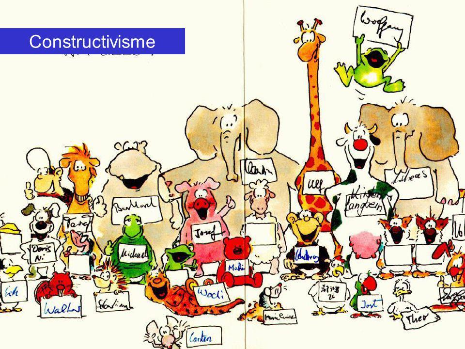 Constructivisme Student construeert zijn eigen kennis, zelfstandig leren. Docent als coach, begeleider.