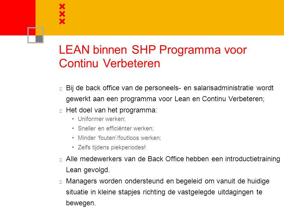 LEAN binnen SHP Programma voor Continu Verbeteren