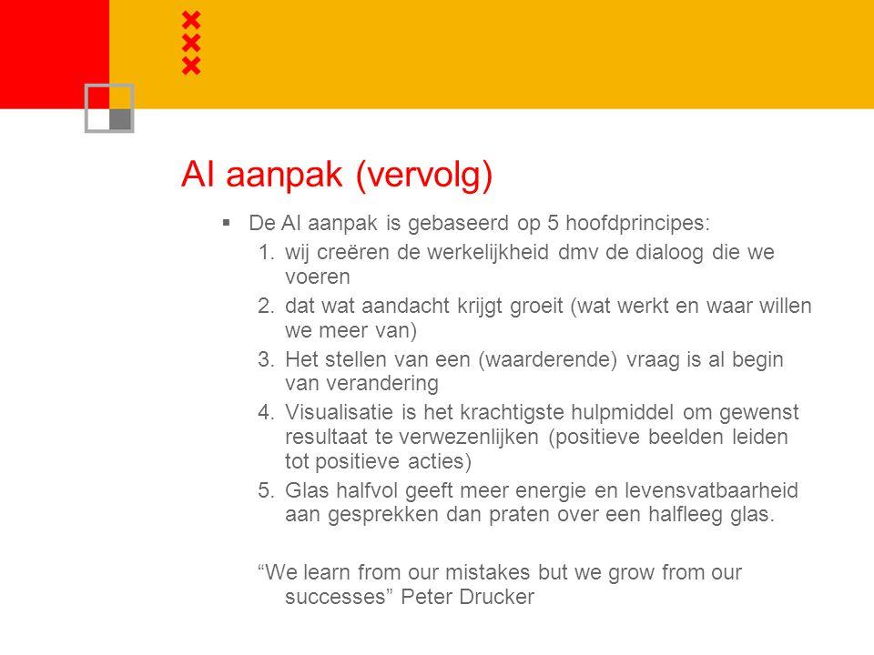 AI aanpak (vervolg) De AI aanpak is gebaseerd op 5 hoofdprincipes: