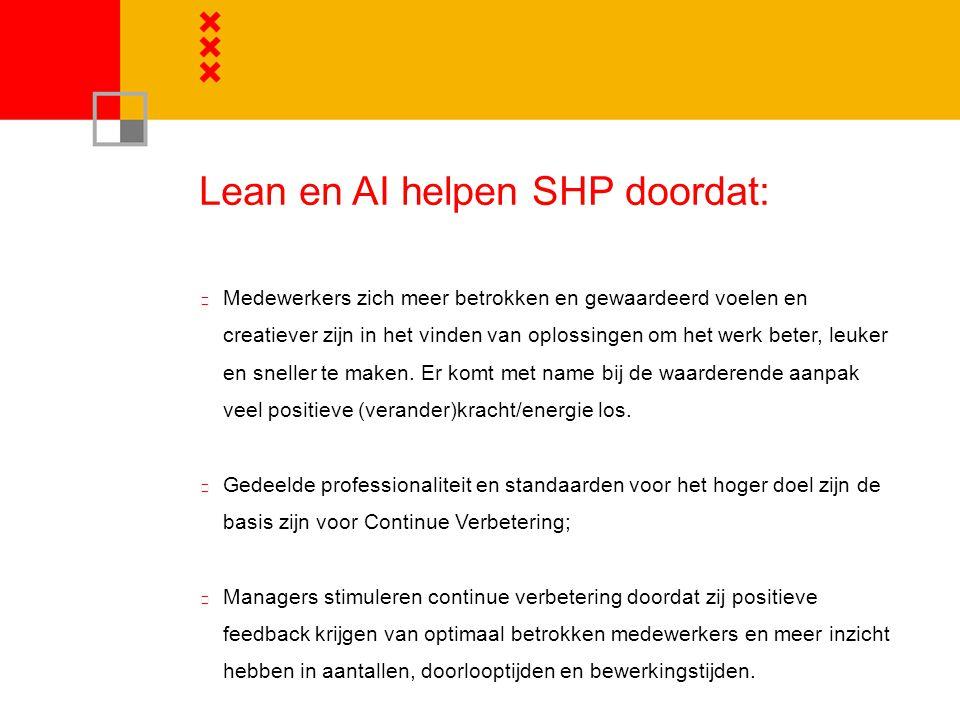 Lean en AI helpen SHP doordat:
