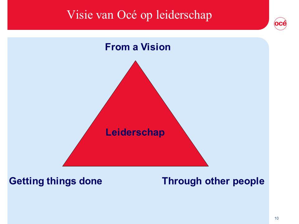 Visie van Océ op leiderschap
